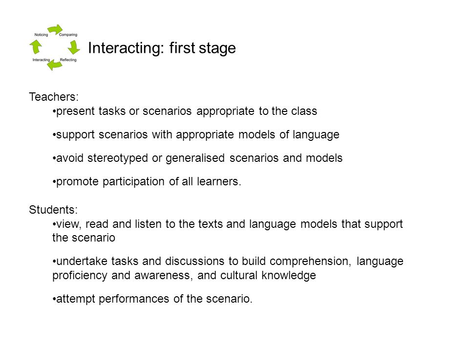 Interacting: first stage