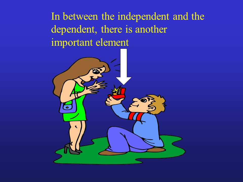 In between the independent and the dependent, there is another important element