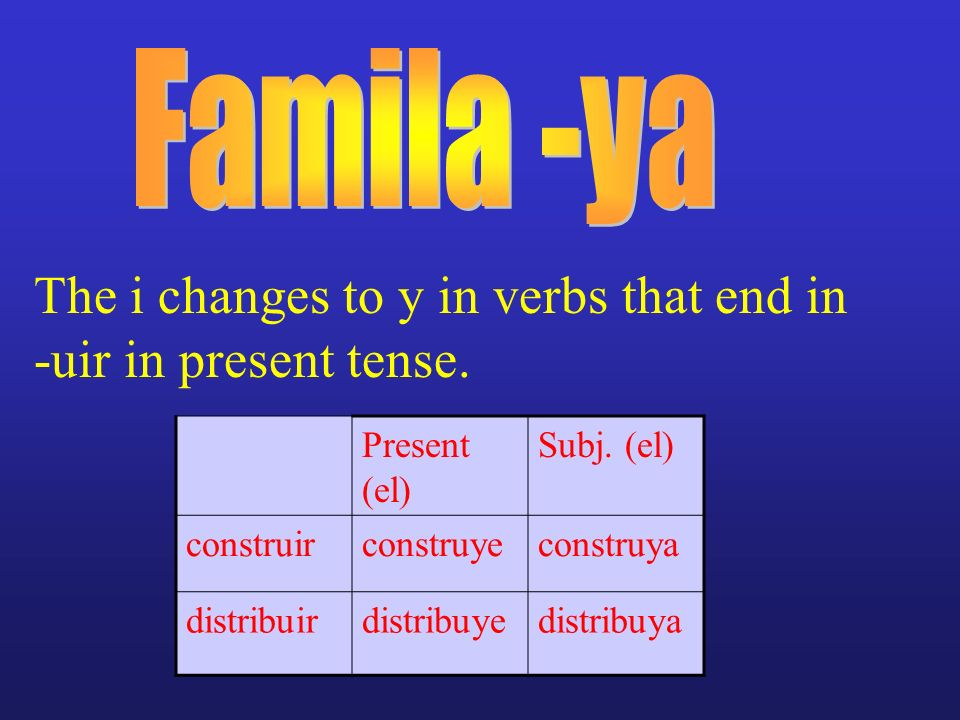 The i changes to y in verbs that end in -uir in present tense.