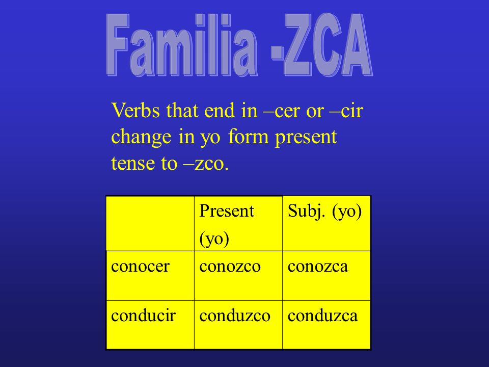 Familia -ZCA Verbs that end in –cer or –cir change in yo form present tense to –zco. Present. (yo)