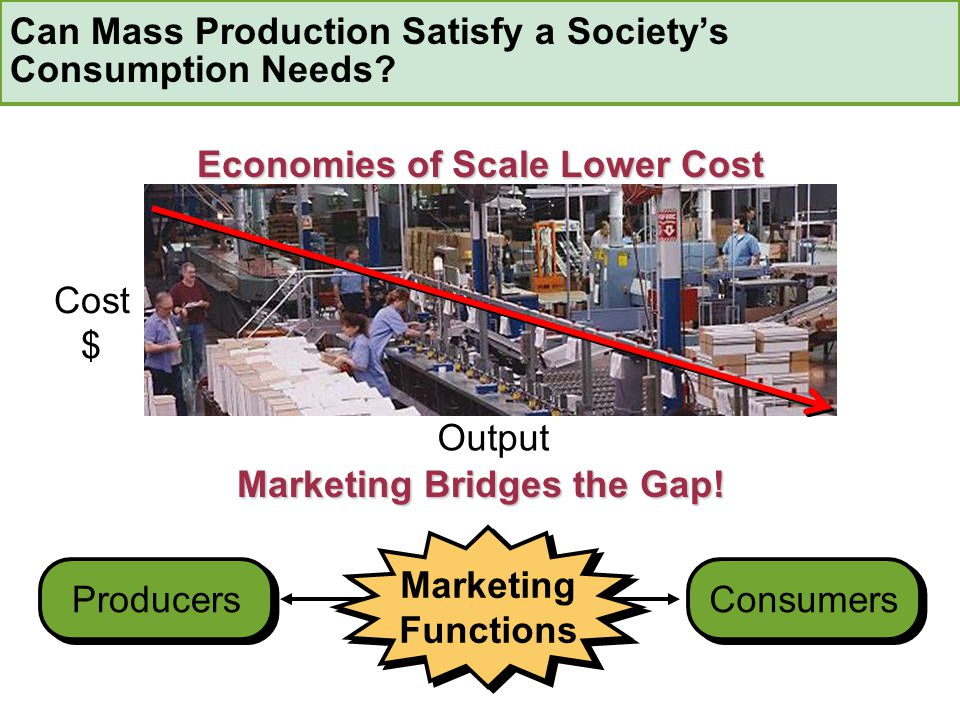 Can Mass Production Satisfy a Society's Consumption Needs