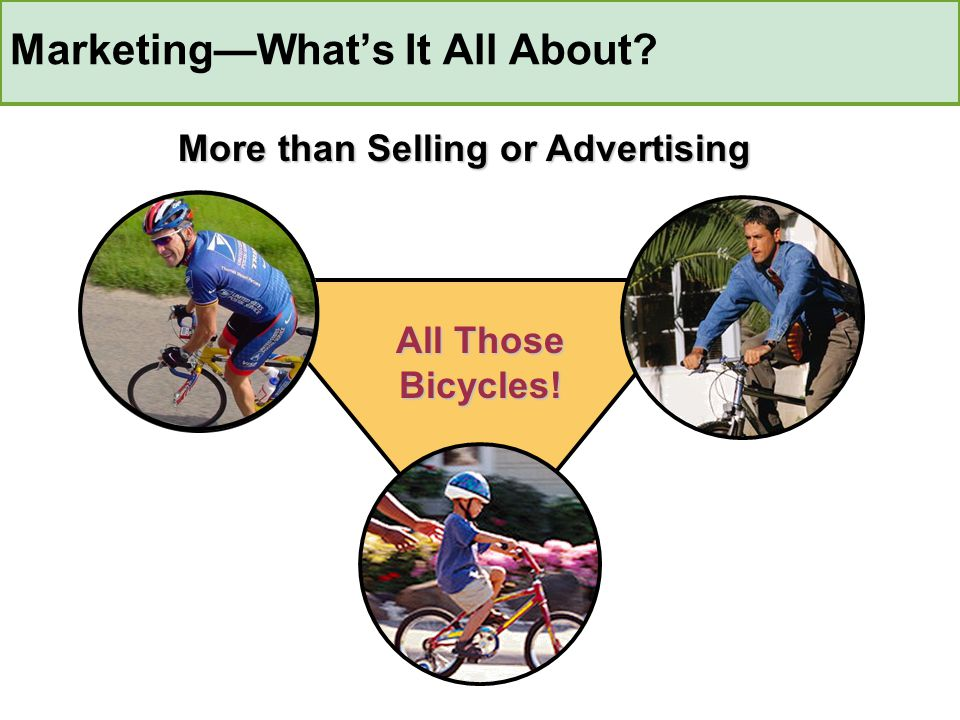 Marketing—What's It All About