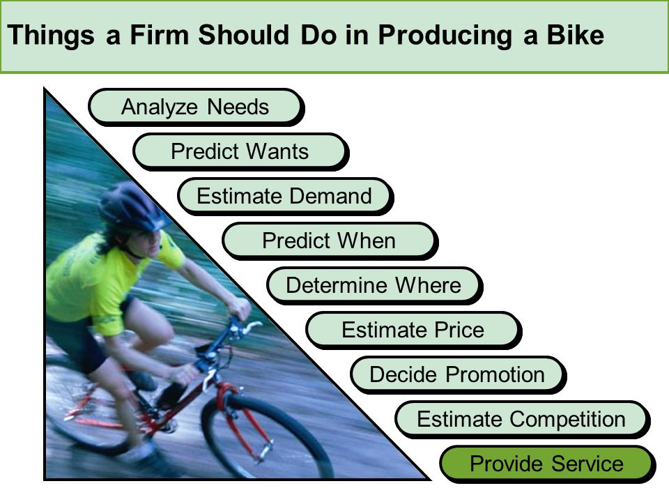 Things a Firm Should Do in Producing a Bike