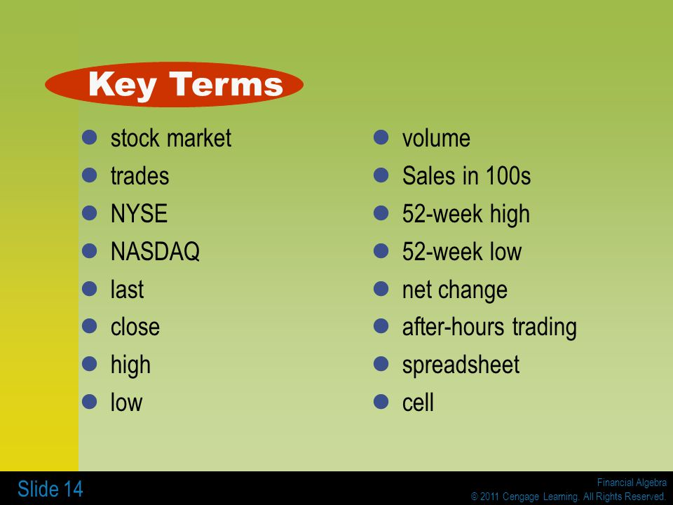 Key Terms stock market trades NYSE NASDAQ last close high low volume