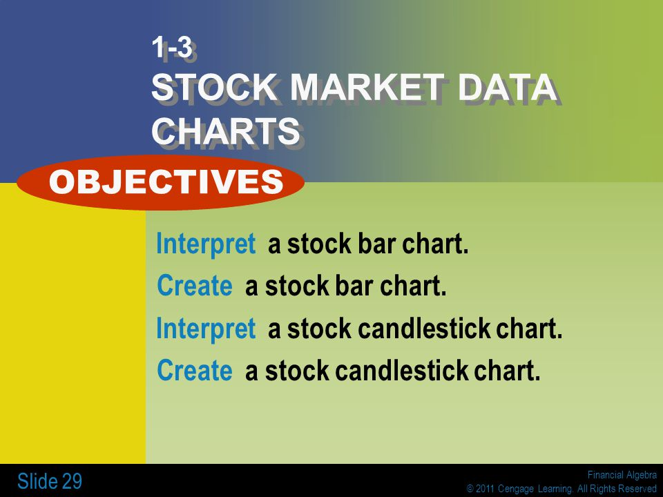 1-3 STOCK MARKET DATA CHARTS