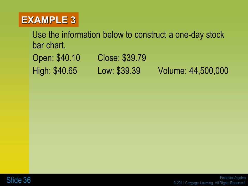 Use the information below to construct a one-day stock bar chart.