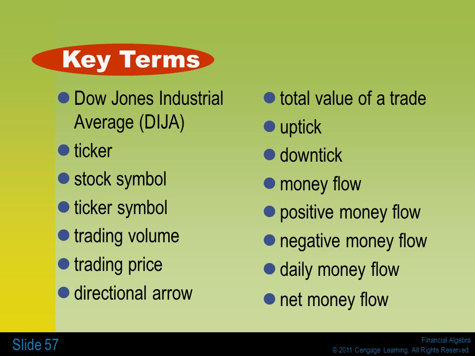 Key Terms Dow Jones Industrial Average (DIJA) ticker stock symbol