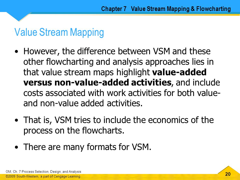 Chapter 7 Value Stream Mapping & Flowcharting