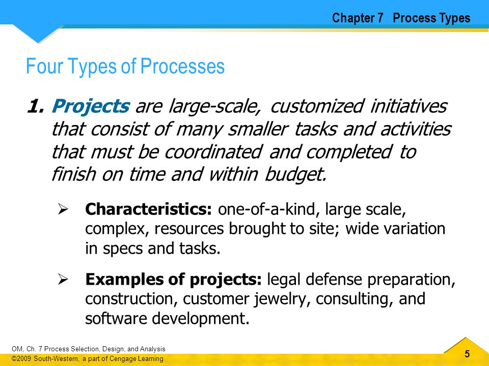 Four Types of Processes