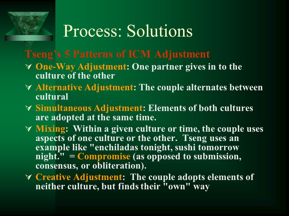 Process: Solutions Tseng's 5 Patterns of ICM Adjustment