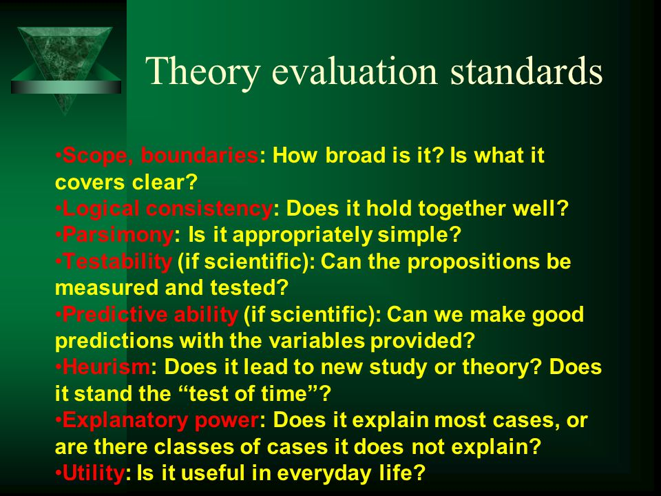 Theory evaluation standards