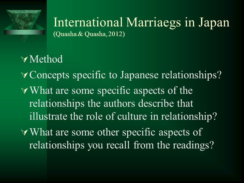International Marriaegs in Japan (Quasha & Quasha, 2012)