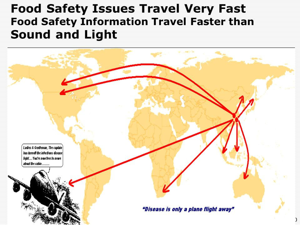 Food Safety Issues Travel Very Fast Food Safety Information Travel Faster than Sound and Light
