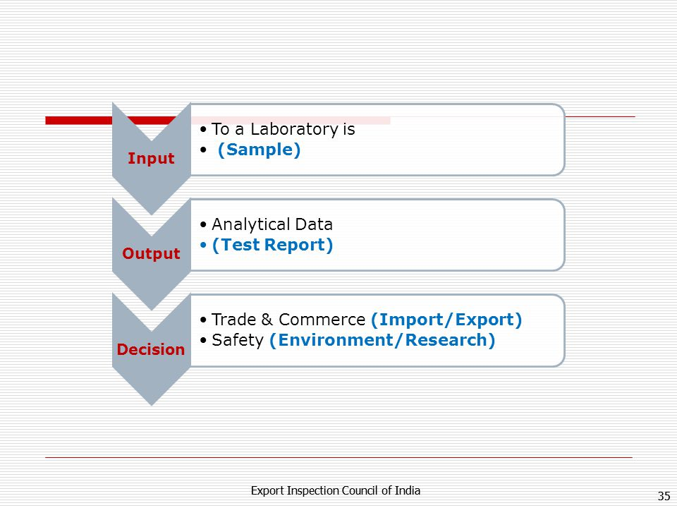 Trade & Commerce (Import/Export) Safety (Environment/Research)