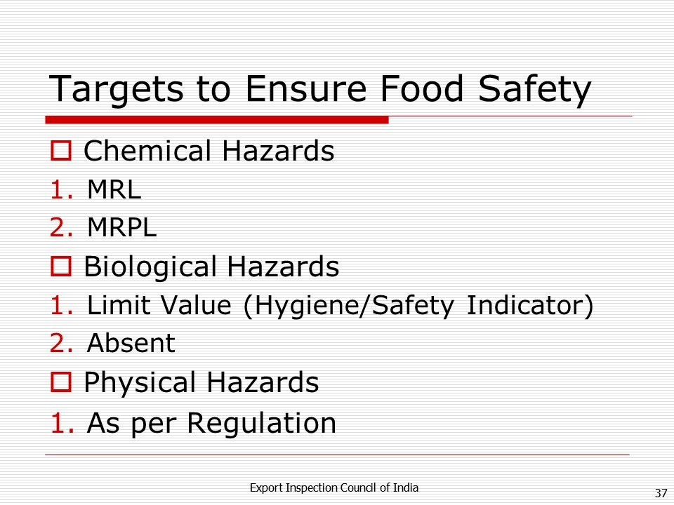 Targets to Ensure Food Safety