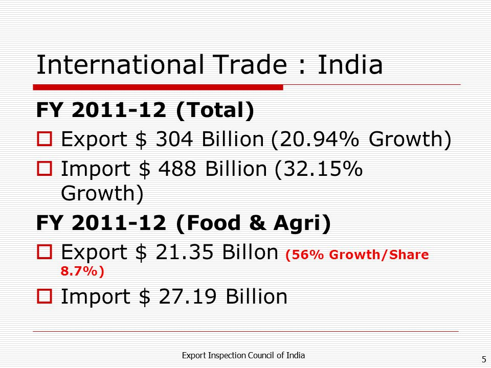 International Trade : India