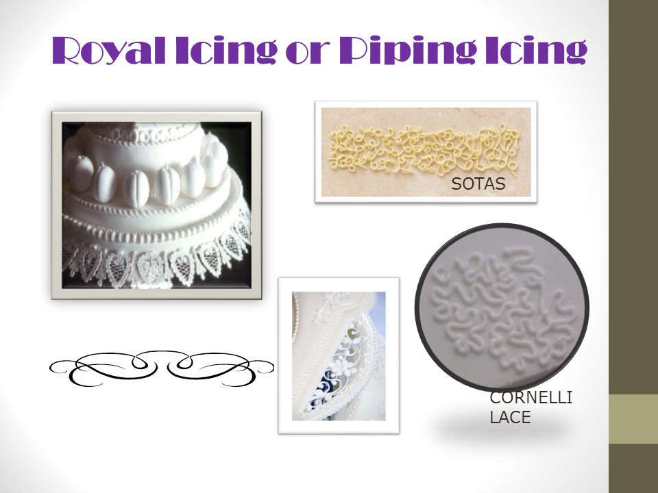 Royal Icing or Piping Icing