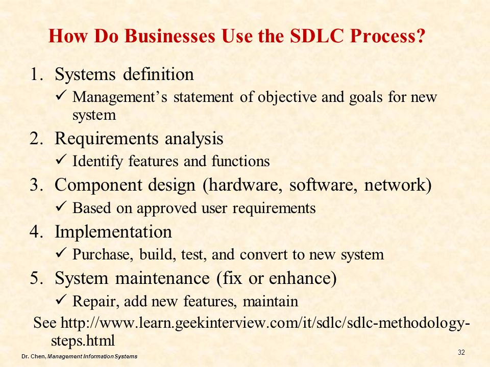 How Do Businesses Use the SDLC Process