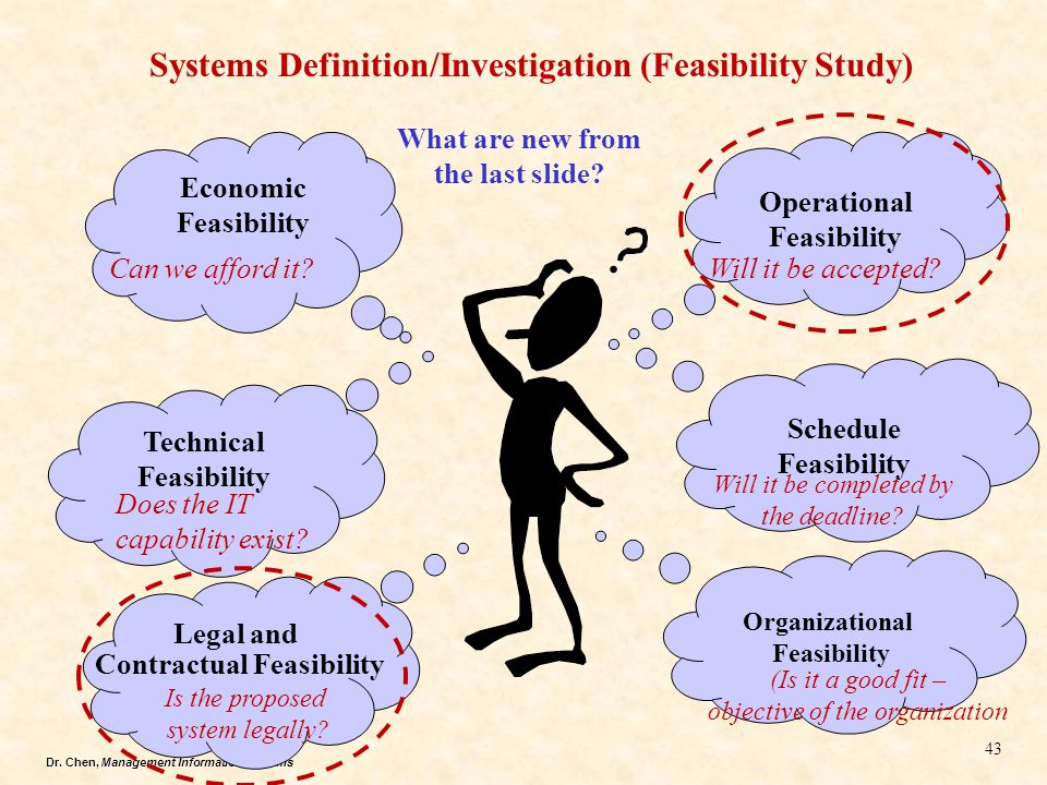 Systems Definition/Investigation (Feasibility Study)
