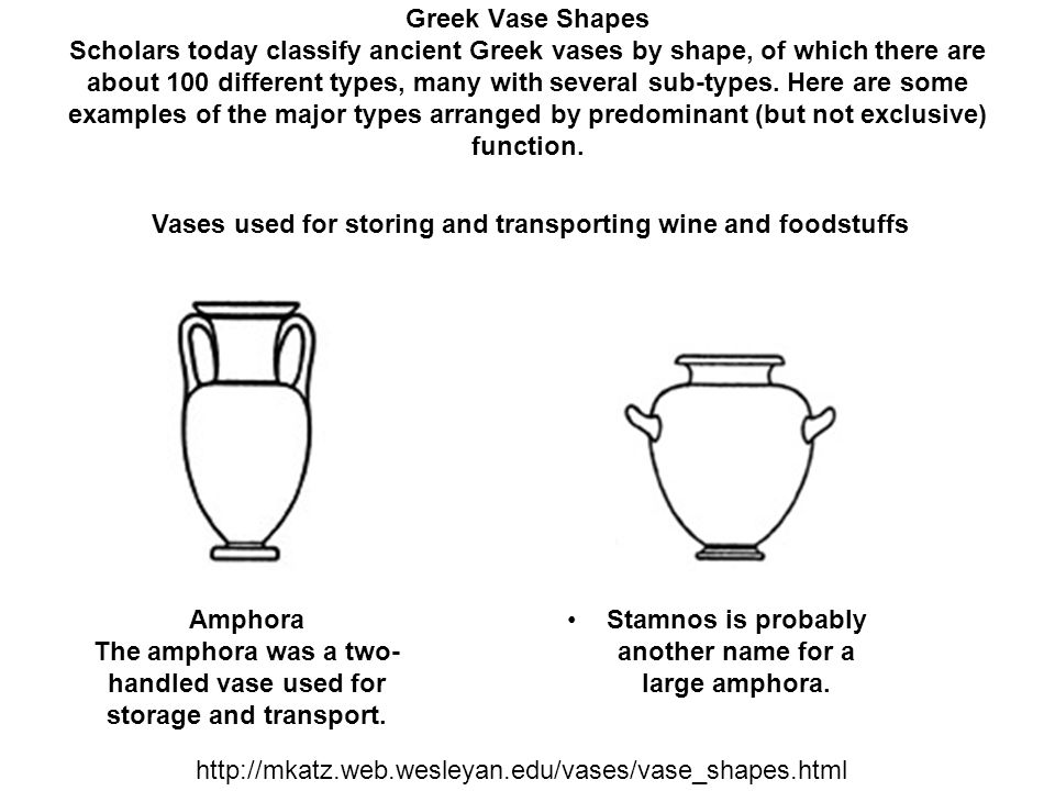 Vases used for storing and transporting wine and foodstuffs