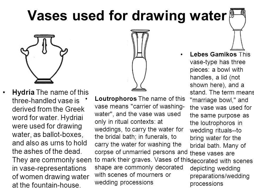 Vases used for drawing water