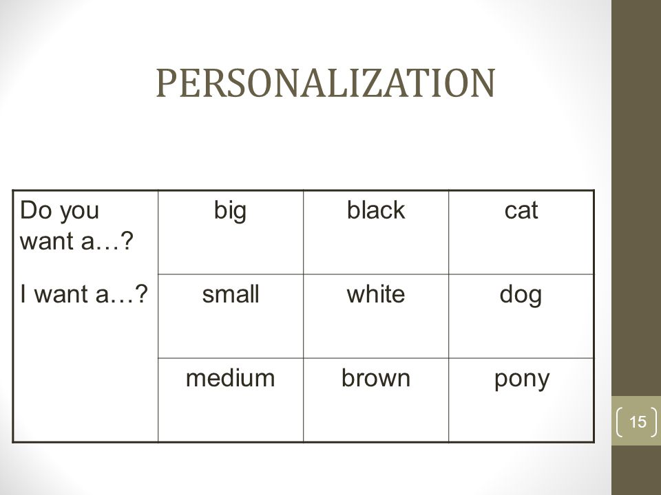 PERSONALIZATION cat black big Do you want a… dog white small