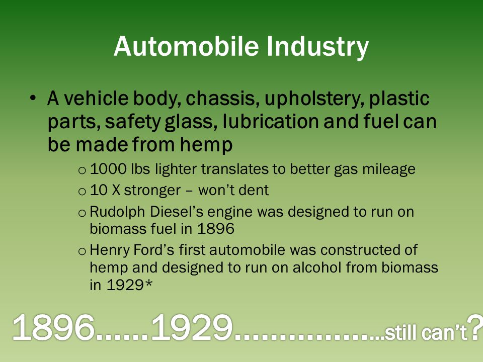 1896……1929………………still can't Automobile Industry