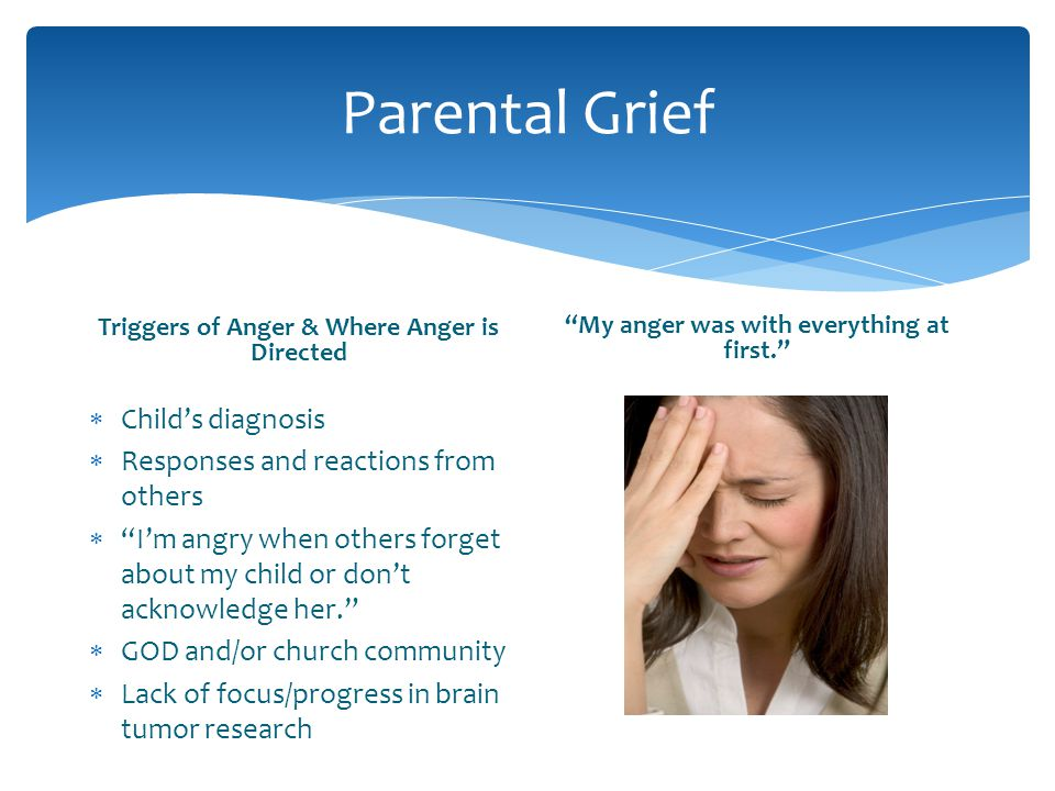 Parental Grief Child's diagnosis Responses and reactions from others
