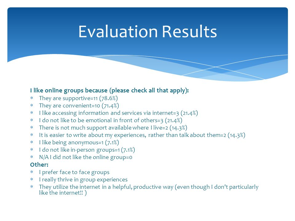 Evaluation Results I like online groups because (please check all that apply): They are supportive=11 (78.6%)