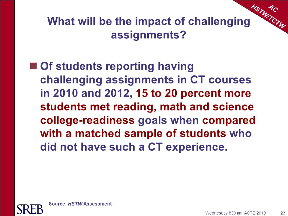 What will be the impact of challenging assignments