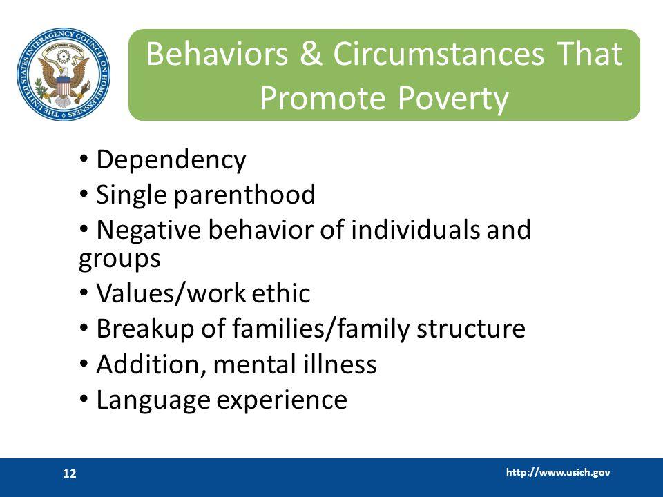 Behaviors & Circumstances That Promote Poverty
