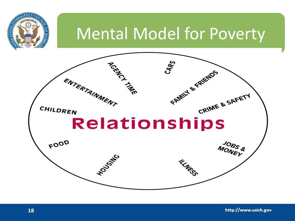 Mental Model for Poverty