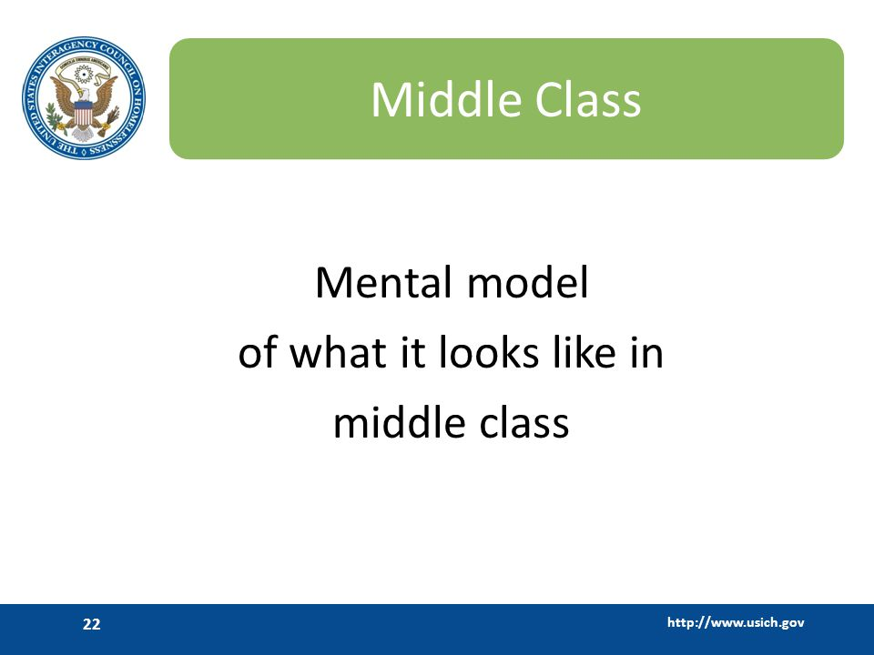Mental model of what it looks like in middle class
