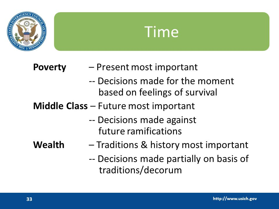 Time Poverty – Present most important