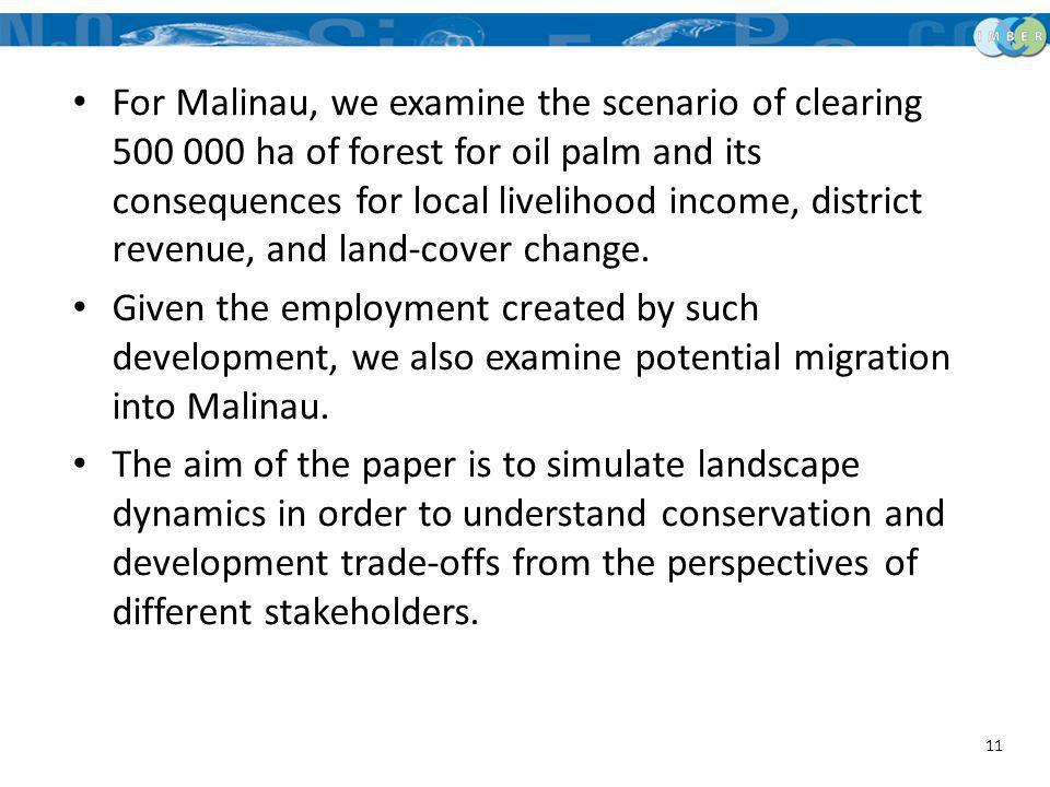 For Malinau, we examine the scenario of clearing 500 000 ha of forest for oil palm and its consequences for local livelihood income, district revenue, and land-cover change.
