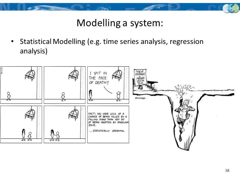Modelling a system: Statistical Modelling (e.g. time series analysis, regression analysis)
