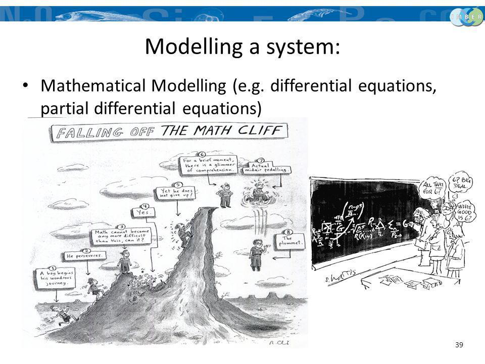 Modelling a system: Mathematical Modelling (e.g.