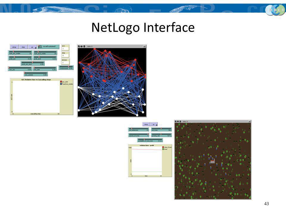 NetLogo Interface