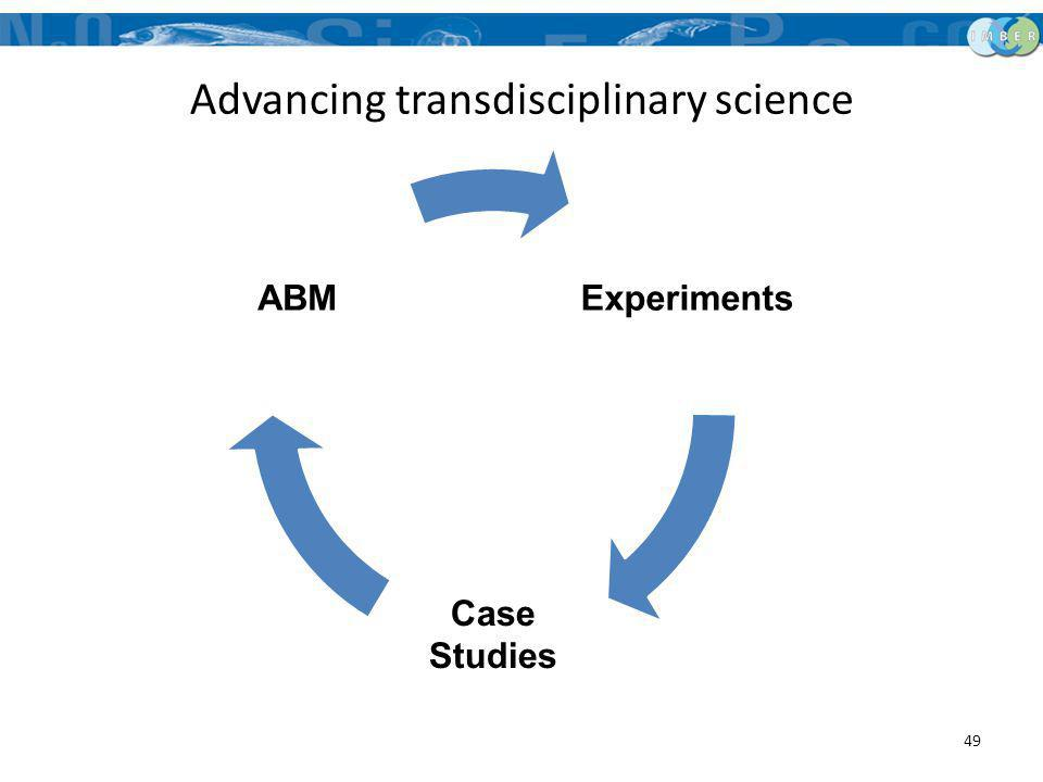 Advancing transdisciplinary science
