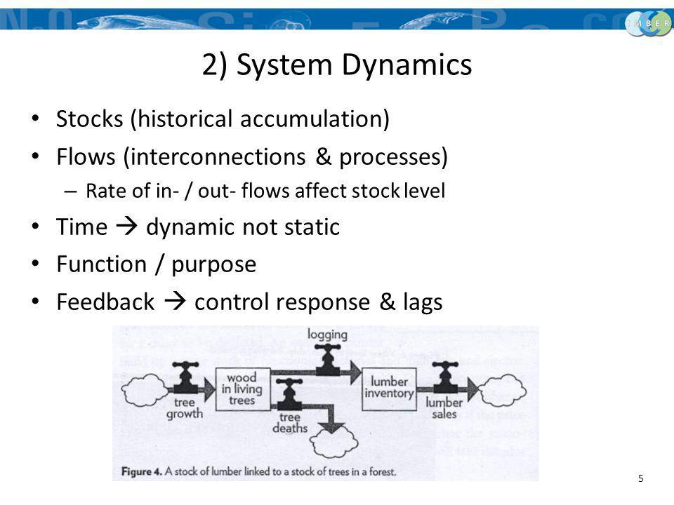 2) System Dynamics Stocks (historical accumulation)