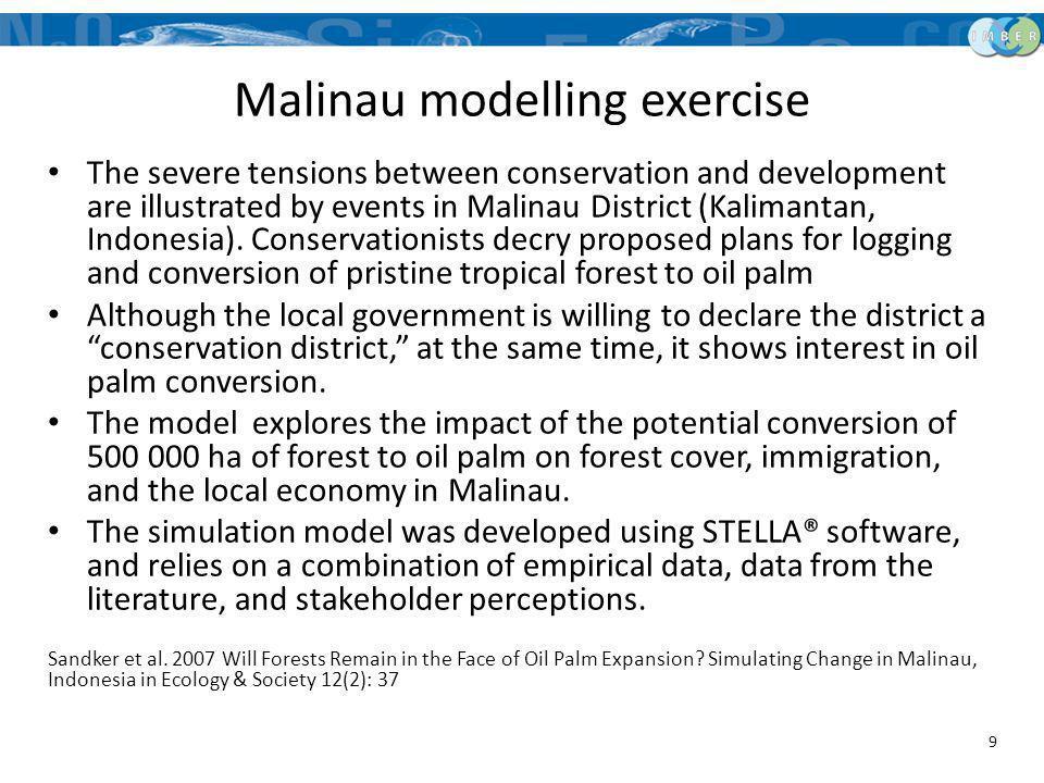 Malinau modelling exercise