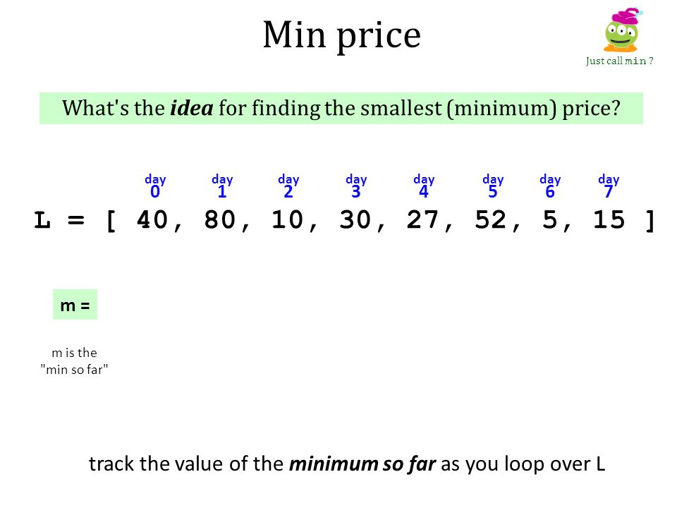 Min price Just call min What s the idea for finding the smallest (minimum) price day. day. 1.