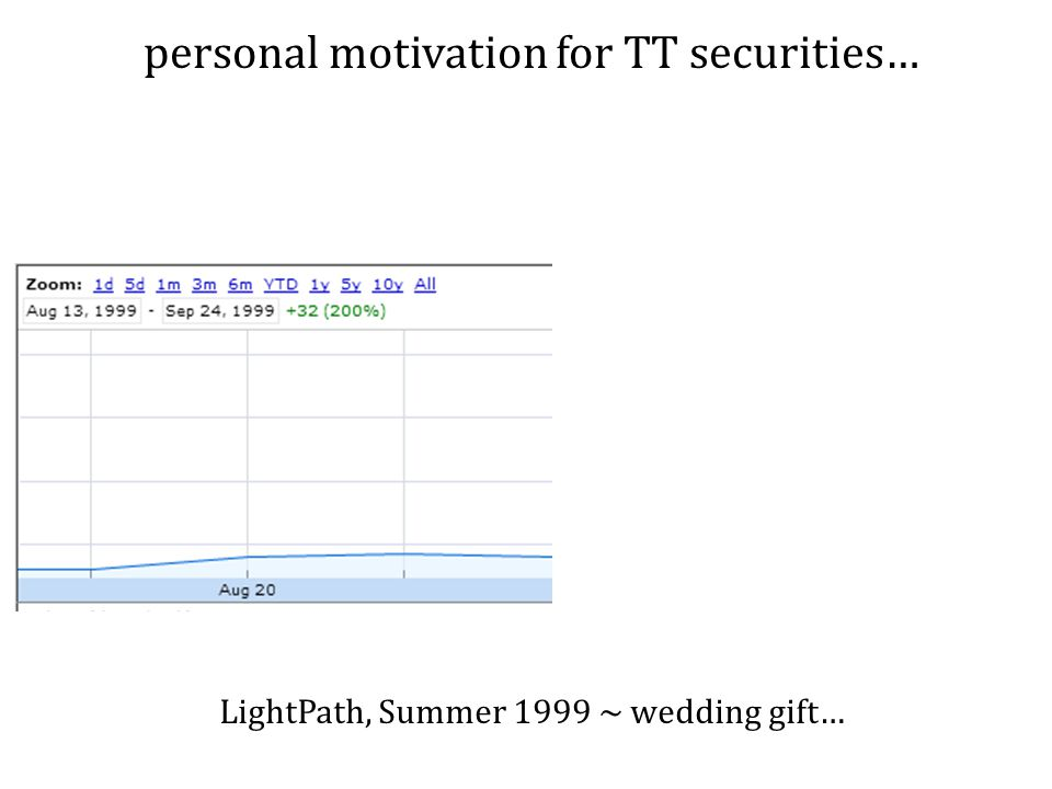 personal motivation for TT securities…