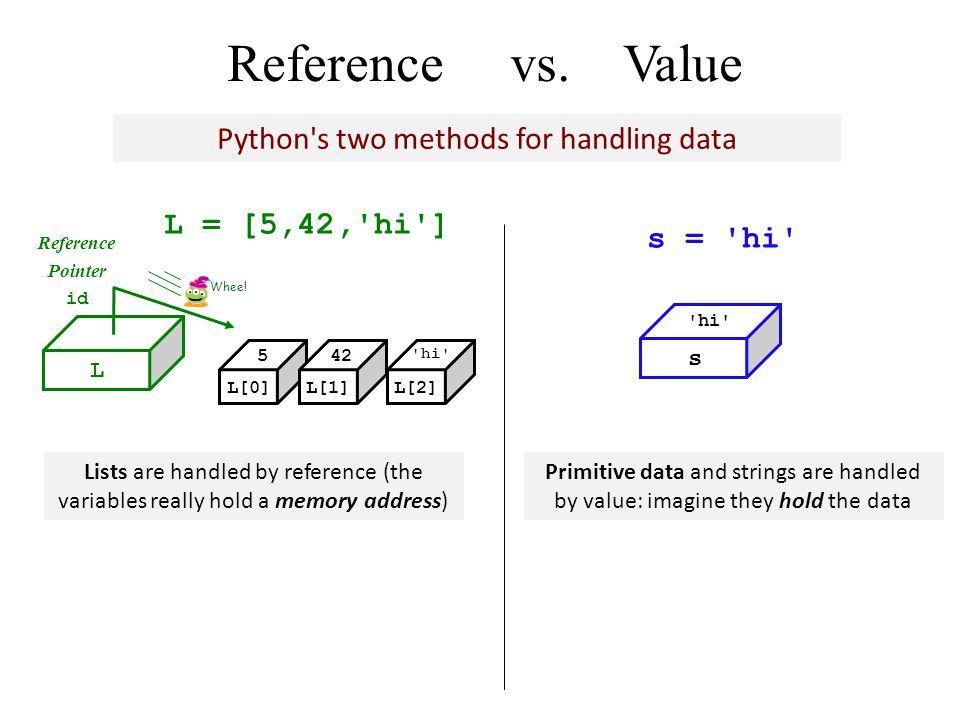 Python s two methods for handling data