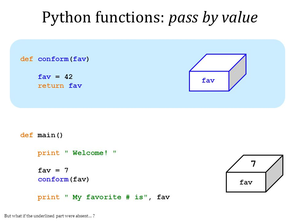 Python functions: pass by value