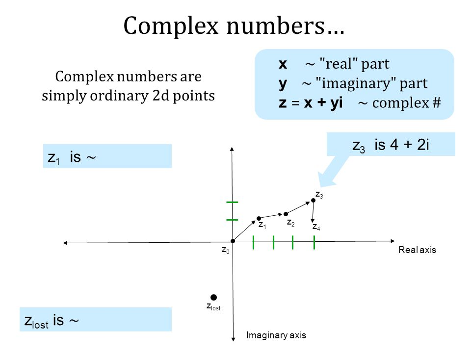 Complex numbers are simply ordinary 2d points