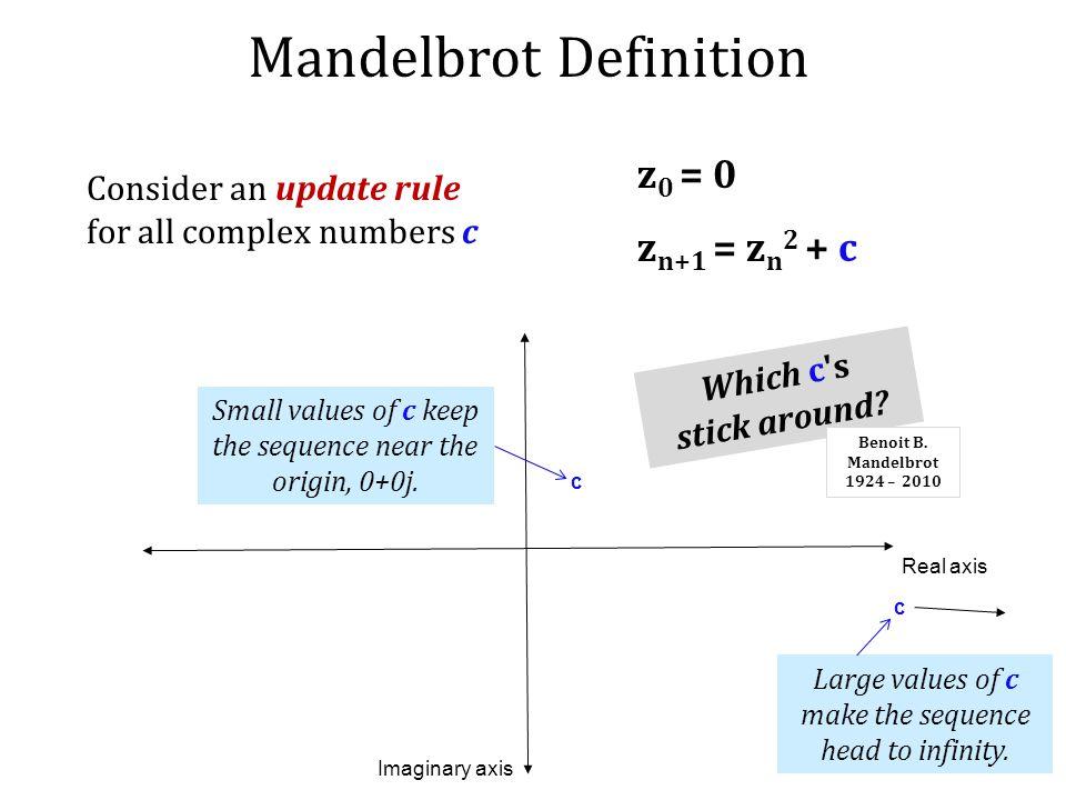Mandelbrot Definition