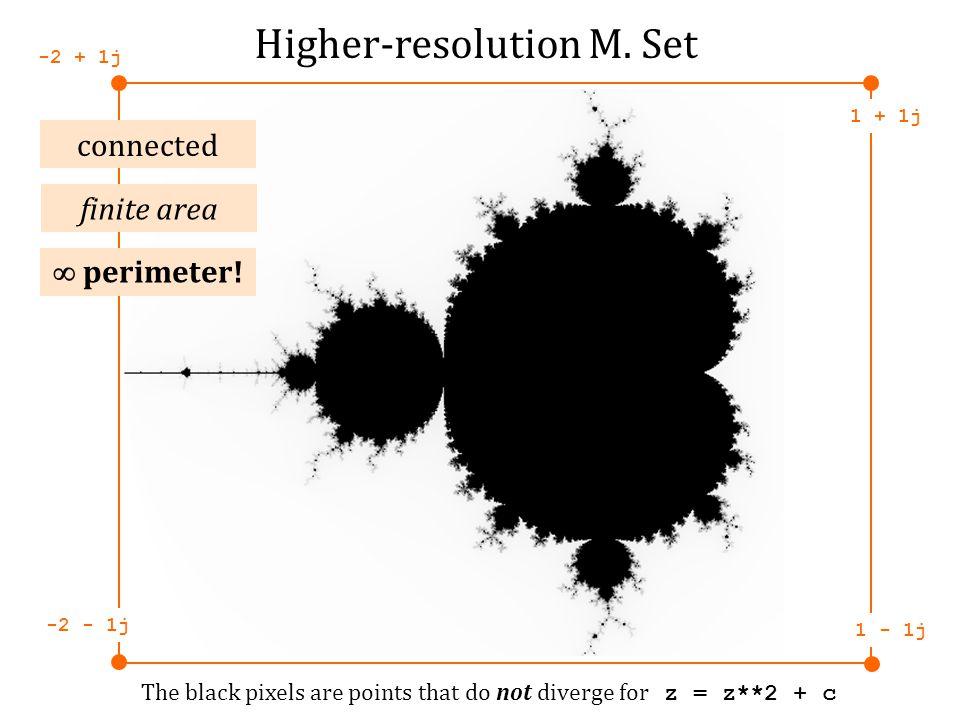 Higher-resolution M. Set
