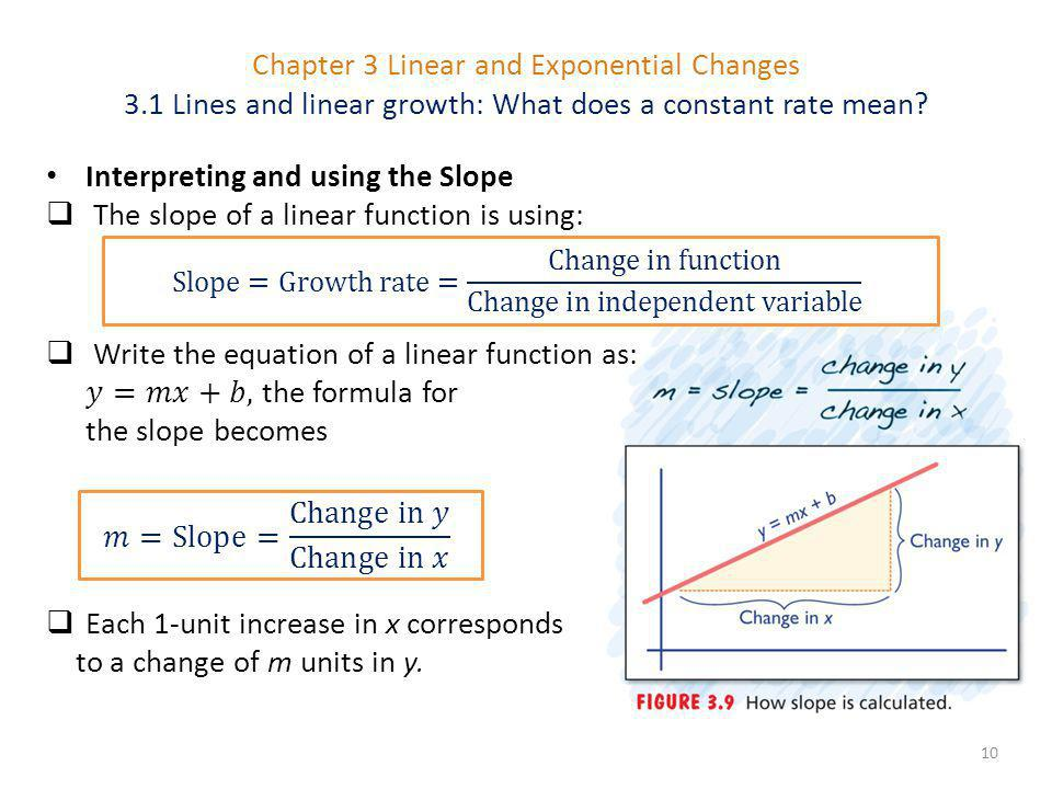 Interpreting and using the Slope