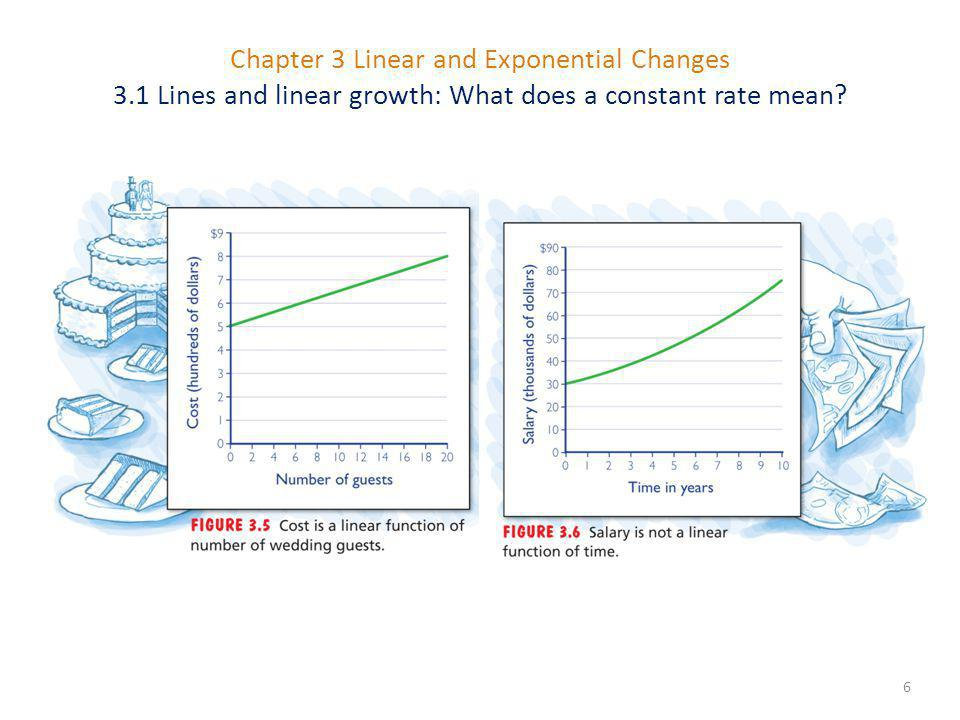 Chapter 3 Linear and Exponential Changes 3